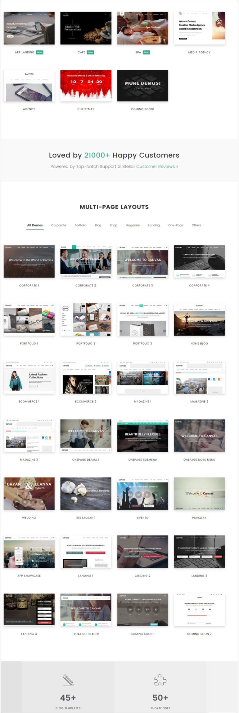 canvas-html5-template-and-theme