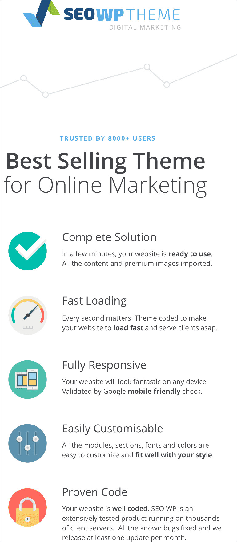 Marketing wordpress theme and template