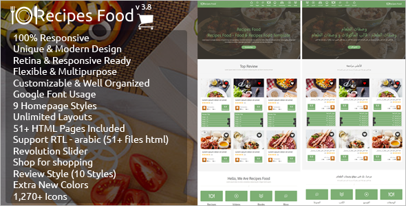 Responsive Food Recipes Website Template
